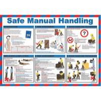 Safe Manl Handling Poster 42x59cm WC245