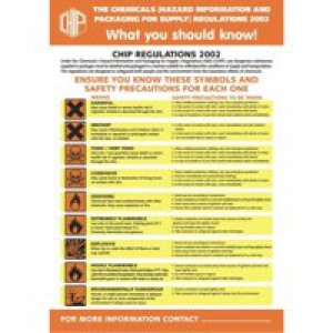 Health Hazards In workplace poster PG23