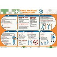 Wallace Cameron Health and Safety Poster Safe Manual Handling Guide 590x420mm 5405022